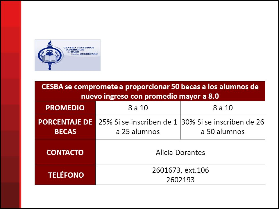 25% Si se inscriben de 1 a 25 alumnos