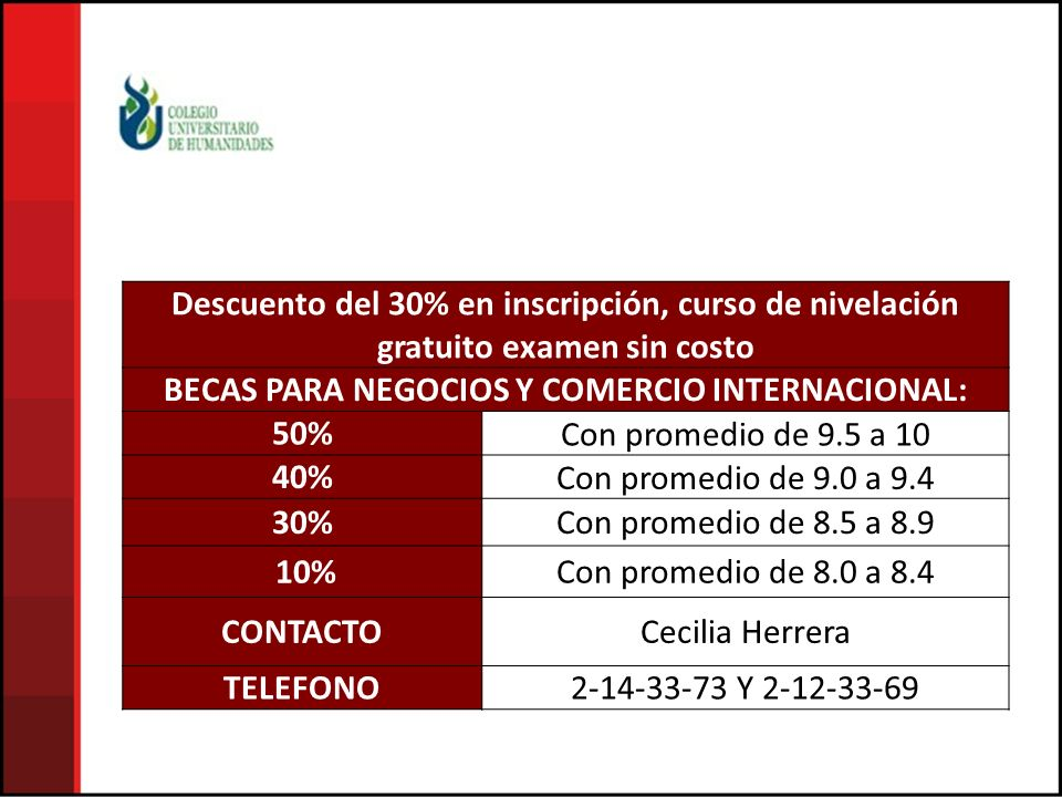 BECAS PARA NEGOCIOS Y COMERCIO INTERNACIONAL: