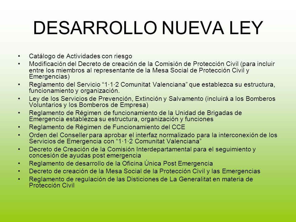 DESARROLLO NUEVA LEY Catálogo de Actividades con riesgo