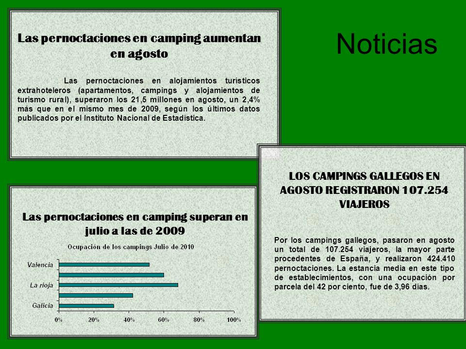 Noticias Las pernoctaciones en camping aumentan en agosto