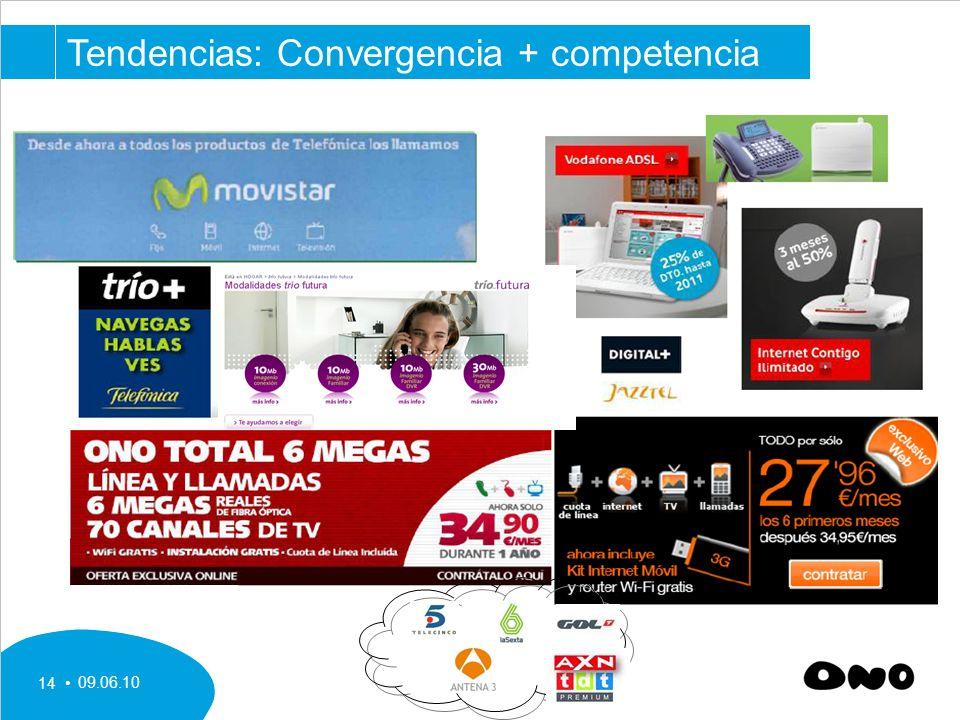 Tendencias: Convergencia + competencia