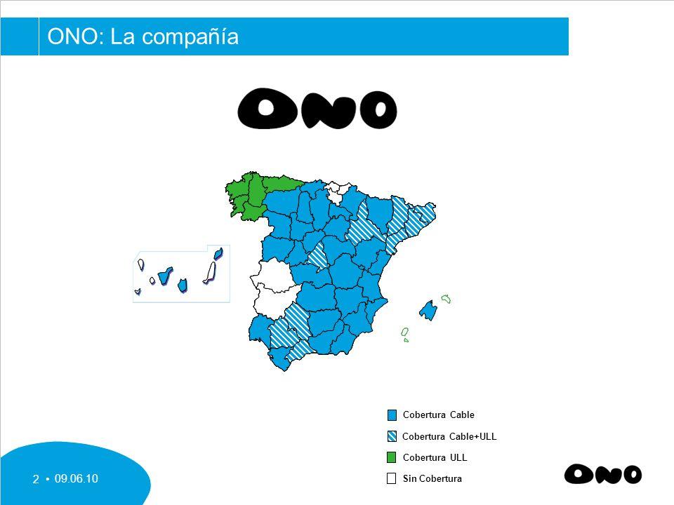 ONO: La compañía 09.06.10 Cobertura Cable Cobertura Cable+ULL