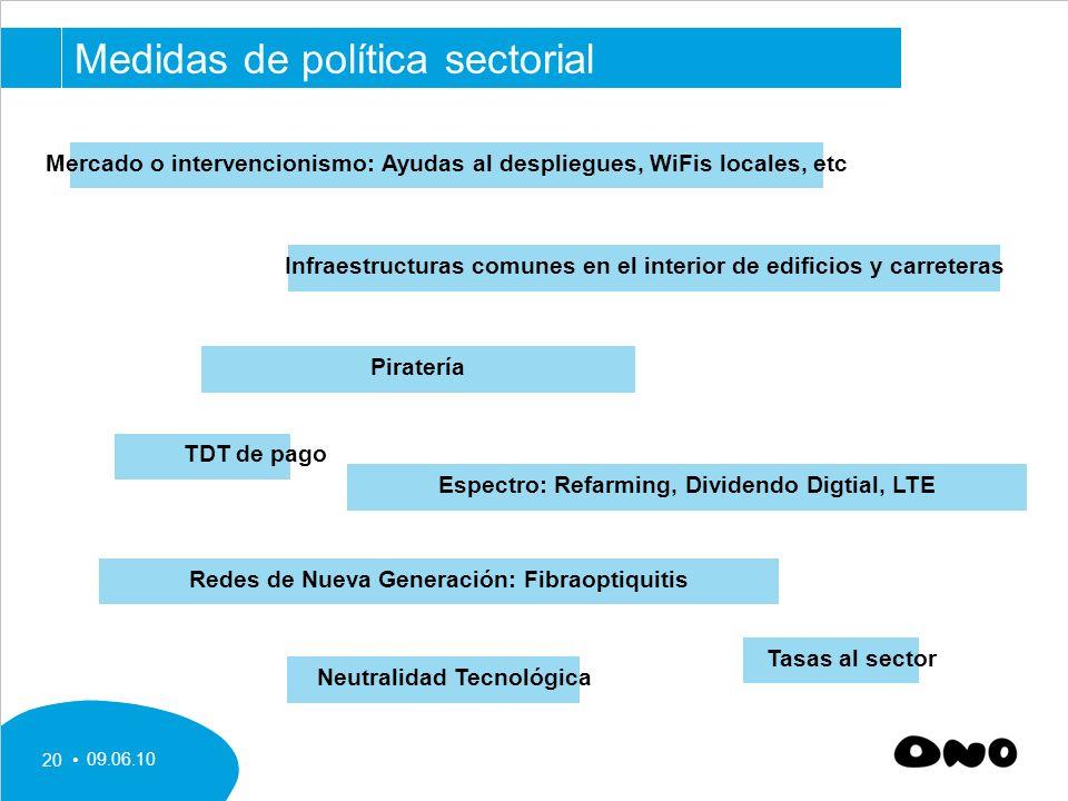 Medidas de política sectorial