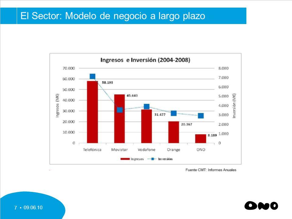 El Sector: Modelo de negocio a largo plazo