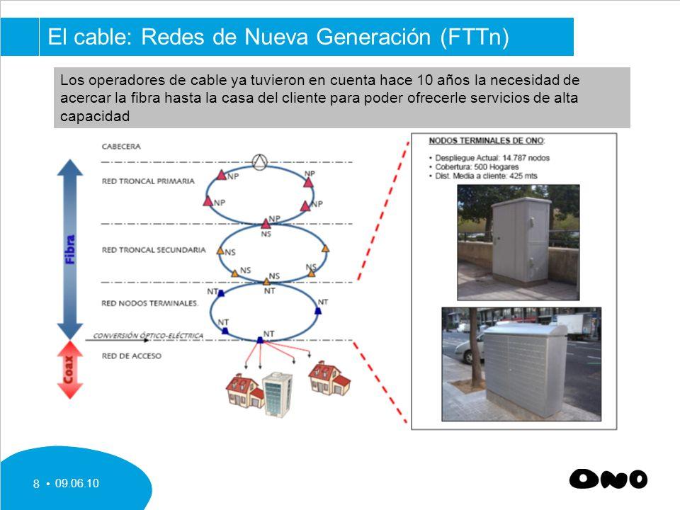 El cable: Redes de Nueva Generación (FTTn)