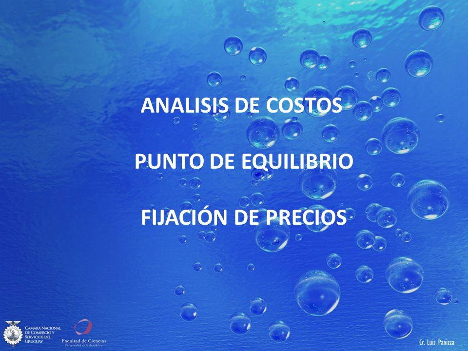 ANALISIS DE COSTOS PUNTO DE EQUILIBRIO. FIJACIÓN DE PRECIOS. ANALISIS DE COSTOS. PUNTO DE EQUILIBRIO.