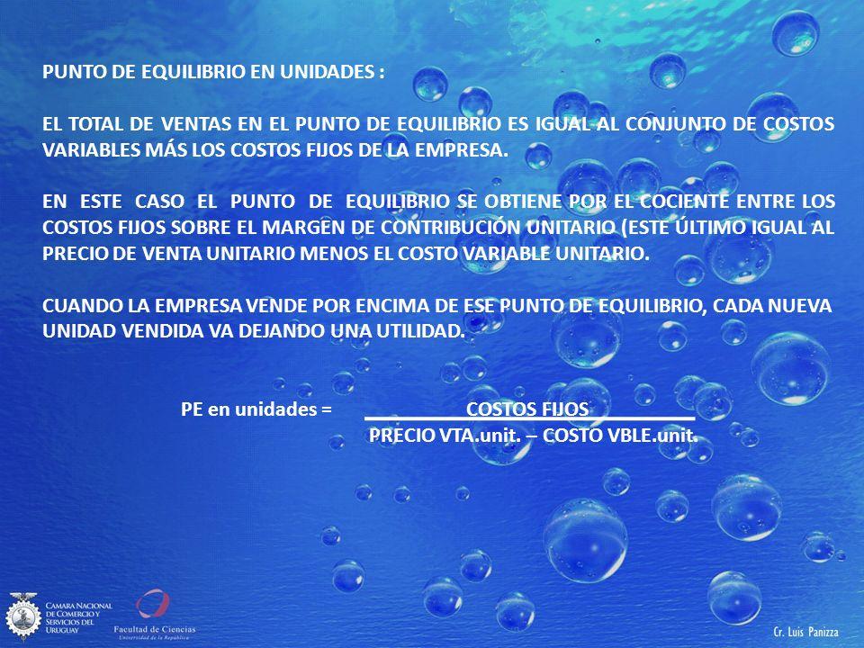 PUNTO DE EQUILIBRIO EN UNIDADES :