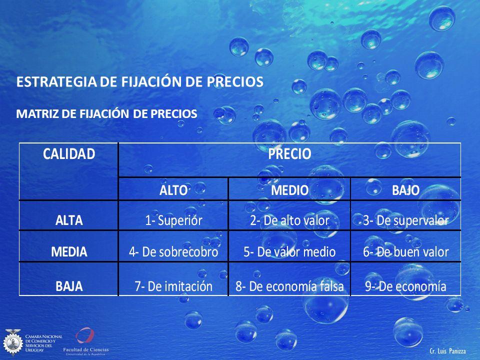 ESTRATEGIA DE FIJACIÓN DE PRECIOS