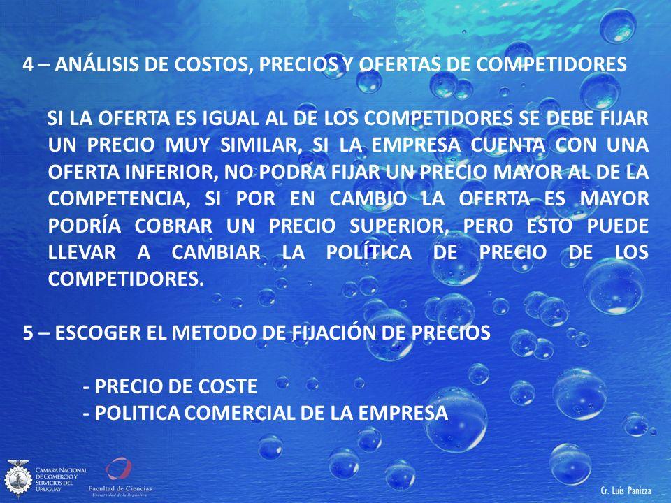 4 – ANÁLISIS DE COSTOS, PRECIOS Y OFERTAS DE COMPETIDORES