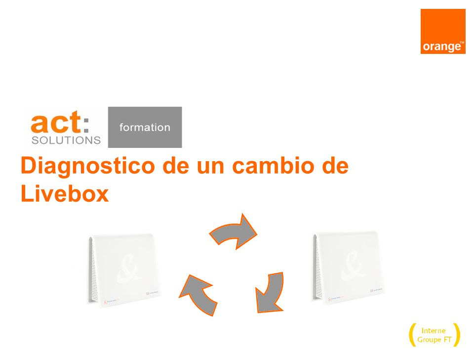 Diagnostico de un cambio de Livebox
