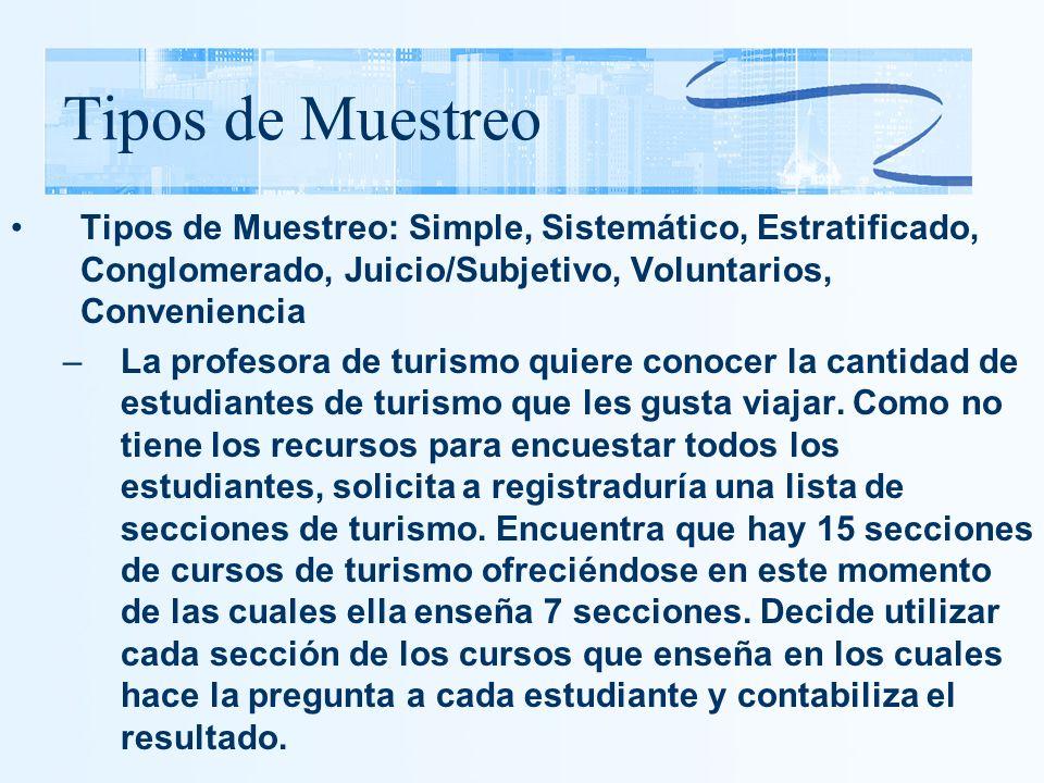 Tipos de Muestreo Tipos de Muestreo: Simple, Sistemático, Estratificado, Conglomerado, Juicio/Subjetivo, Voluntarios, Conveniencia.