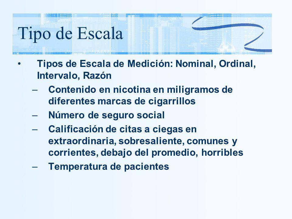 Tipo de Escala Tipos de Escala de Medición: Nominal, Ordinal, Intervalo, Razón.