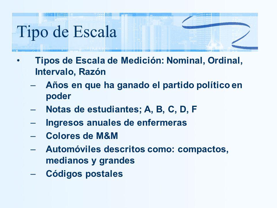 Tipo de Escala Tipos de Escala de Medición: Nominal, Ordinal, Intervalo, Razón. Años en que ha ganado el partido político en poder.