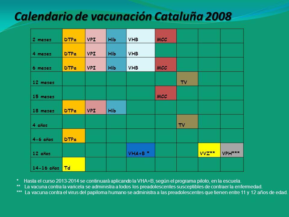 Calendario de vacunación Cataluña 2008