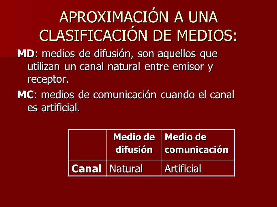 APROXIMACIÓN A UNA CLASIFICACIÓN DE MEDIOS: