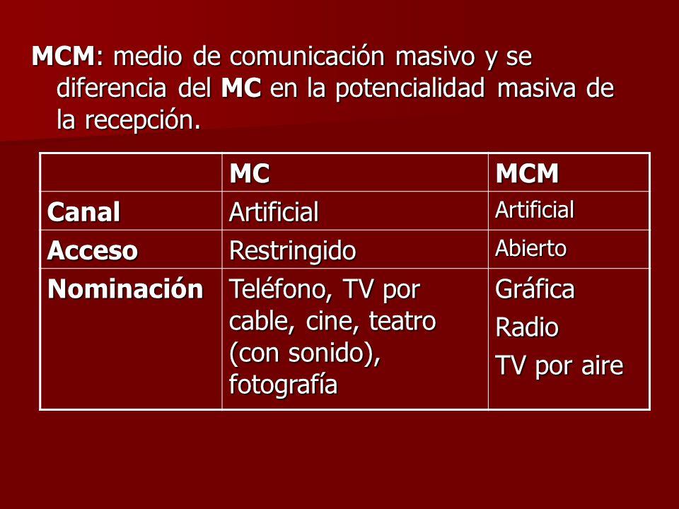 Teléfono, TV por cable, cine, teatro (con sonido), fotografía Gráfica