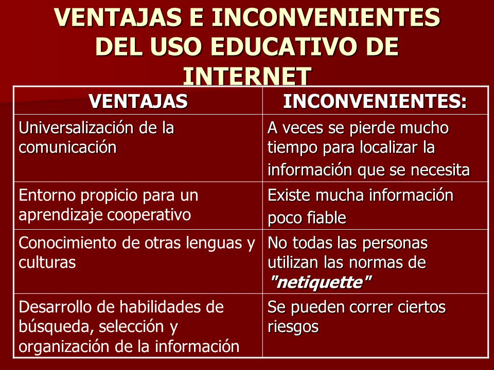 VENTAJAS E INCONVENIENTES DEL USO EDUCATIVO DE INTERNET