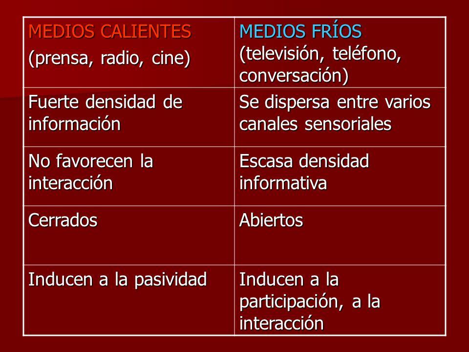 MEDIOS CALIENTES (prensa, radio, cine) MEDIOS FRÍOS (televisión, teléfono, conversación) Fuerte densidad de información.