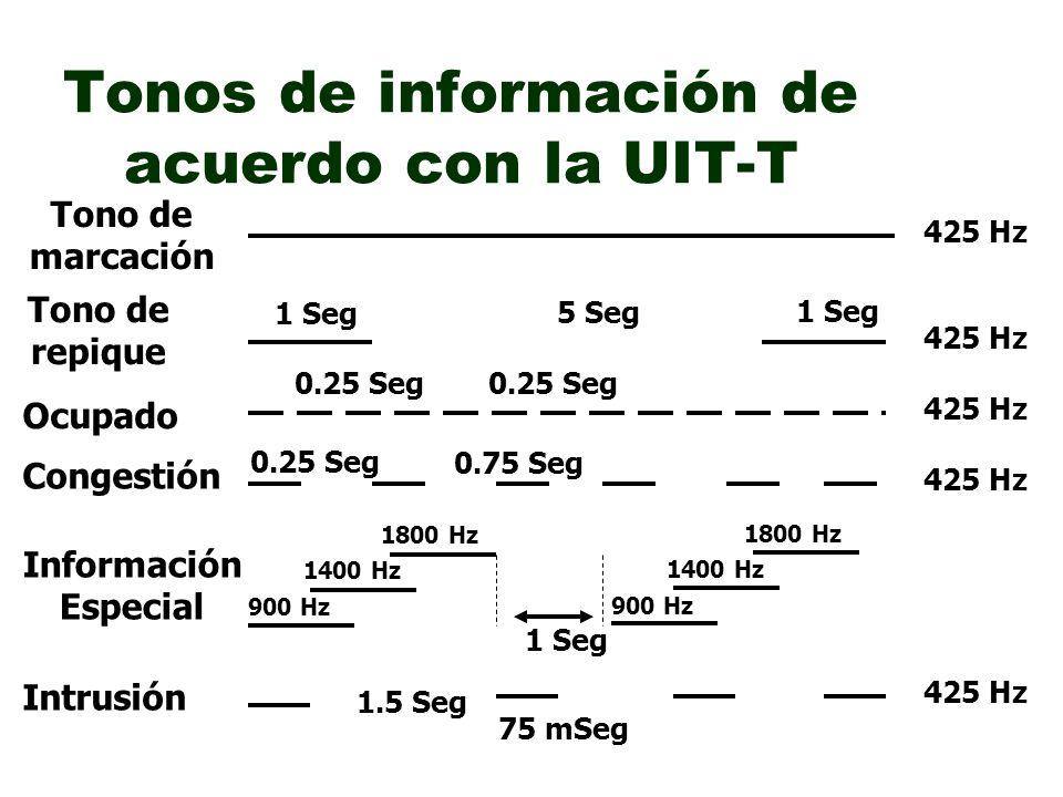 Tonos de información de acuerdo con la UIT-T