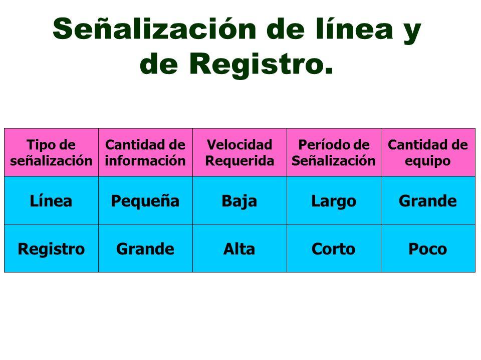 Señalización de línea y de Registro.