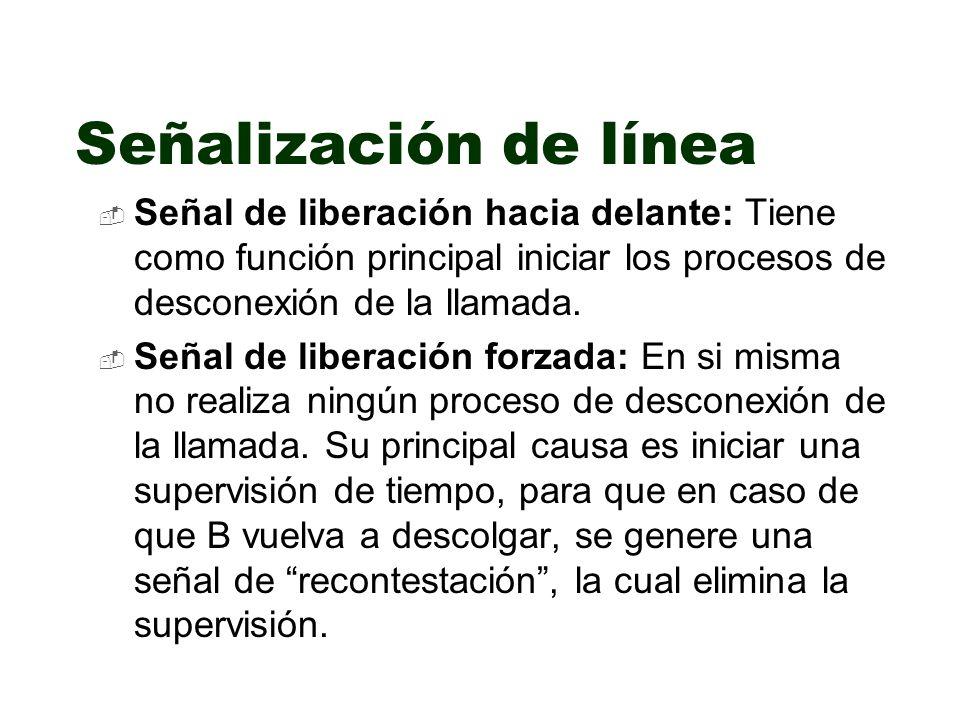 Señalización de línea Señal de liberación hacia delante: Tiene como función principal iniciar los procesos de desconexión de la llamada.