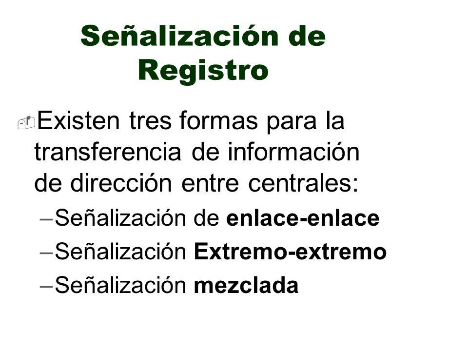 Señalización de Registro