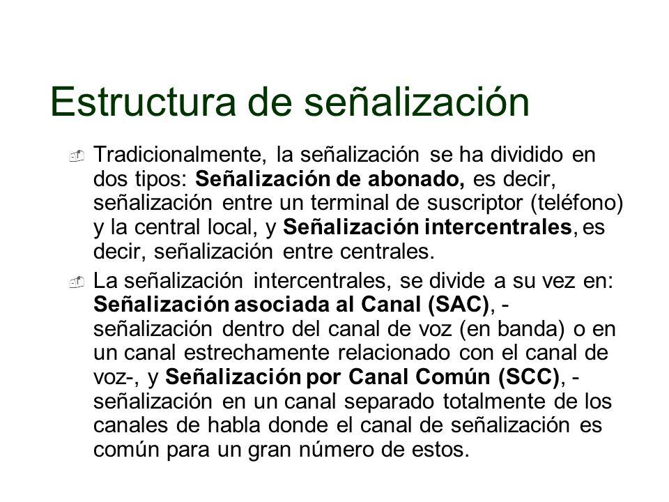 Estructura de señalización