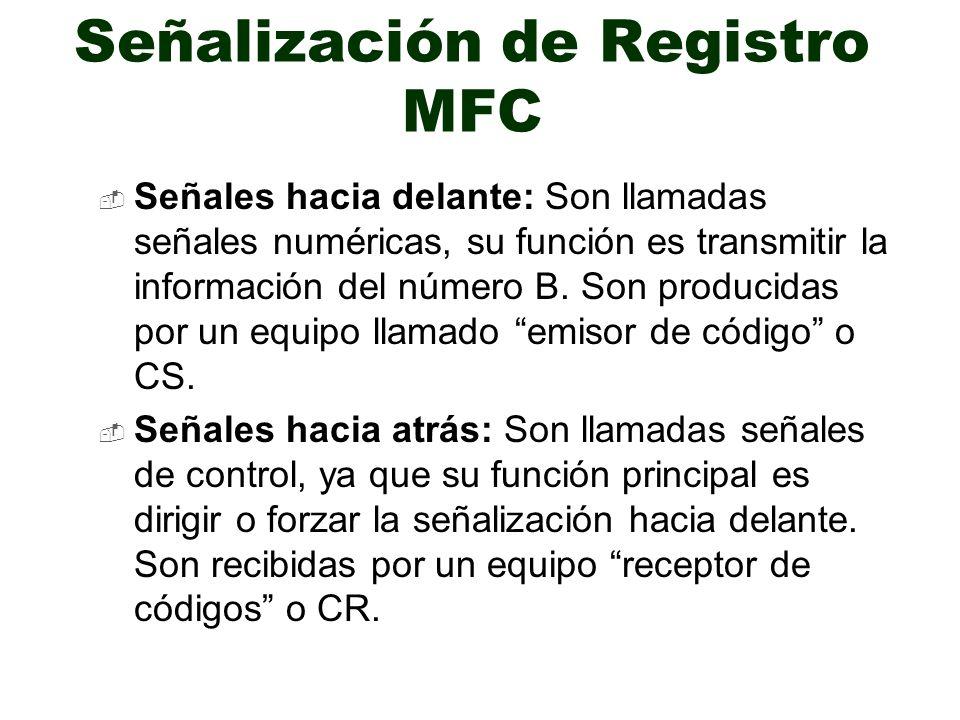 Señalización de Registro MFC