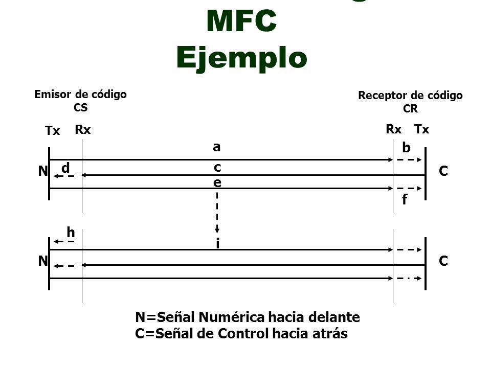 Señalización de Registro MFC Ejemplo