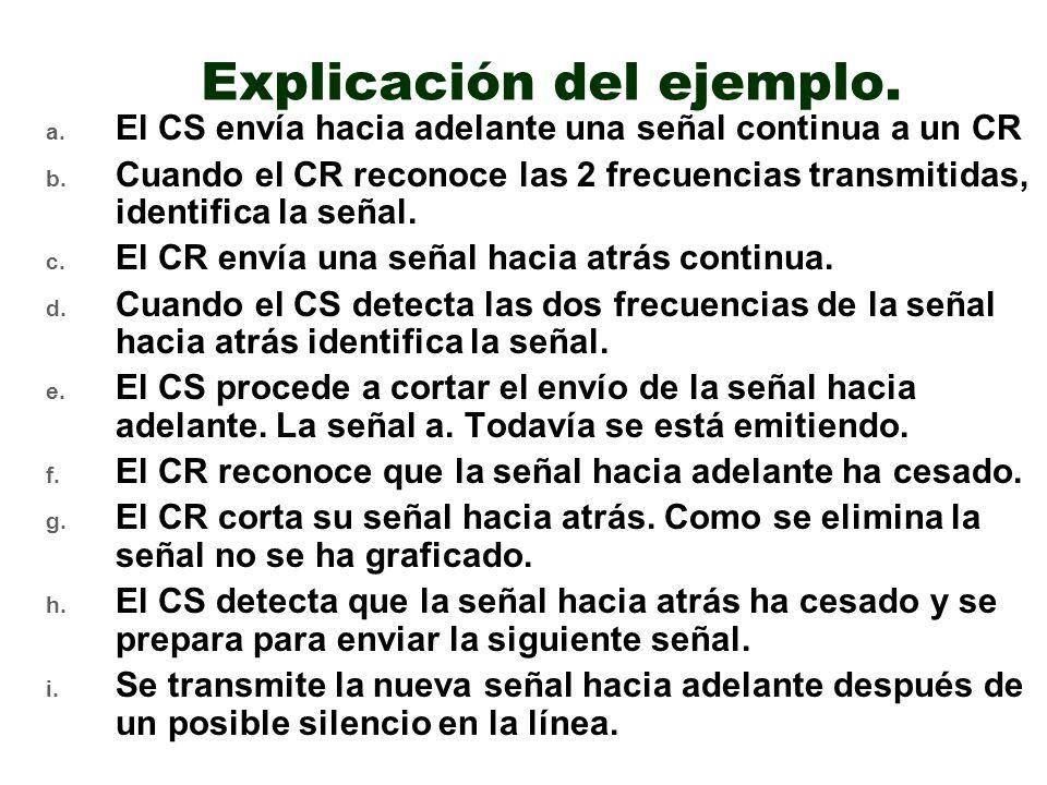 Explicación del ejemplo.
