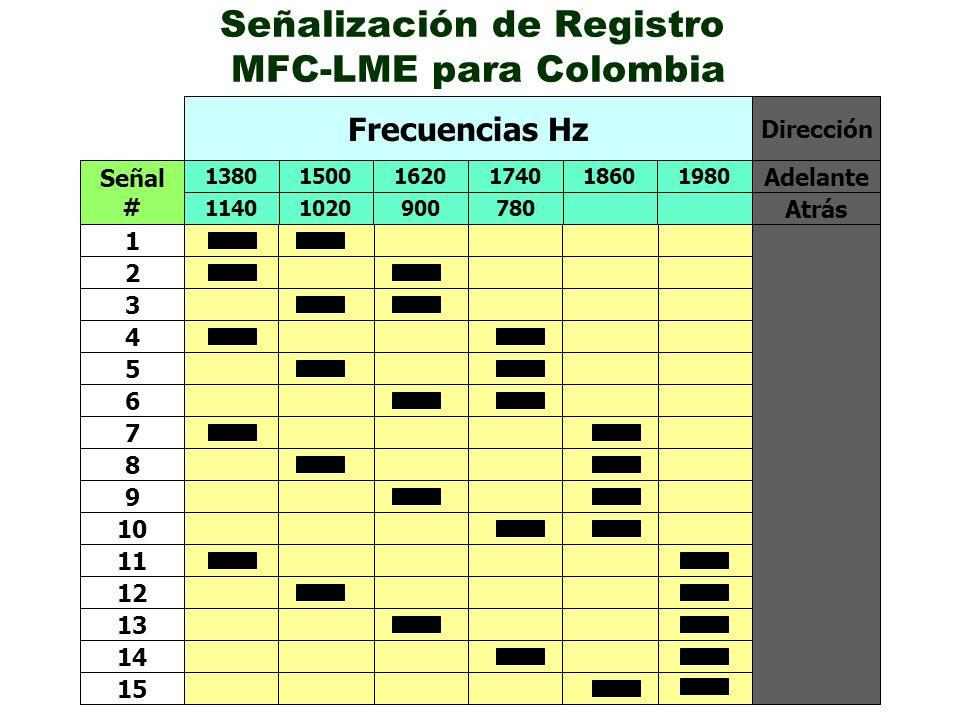 Señalización de Registro MFC-LME para Colombia