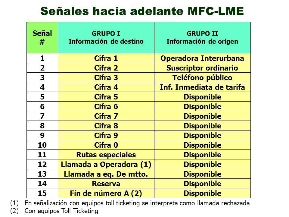 Señales hacia adelante MFC-LME