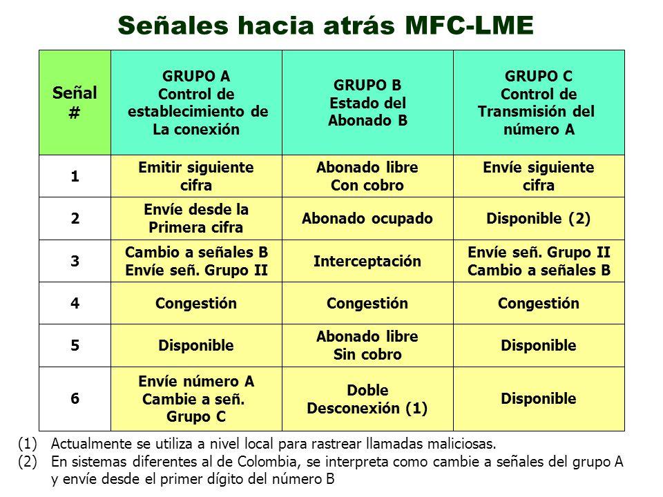 Señales hacia atrás MFC-LME