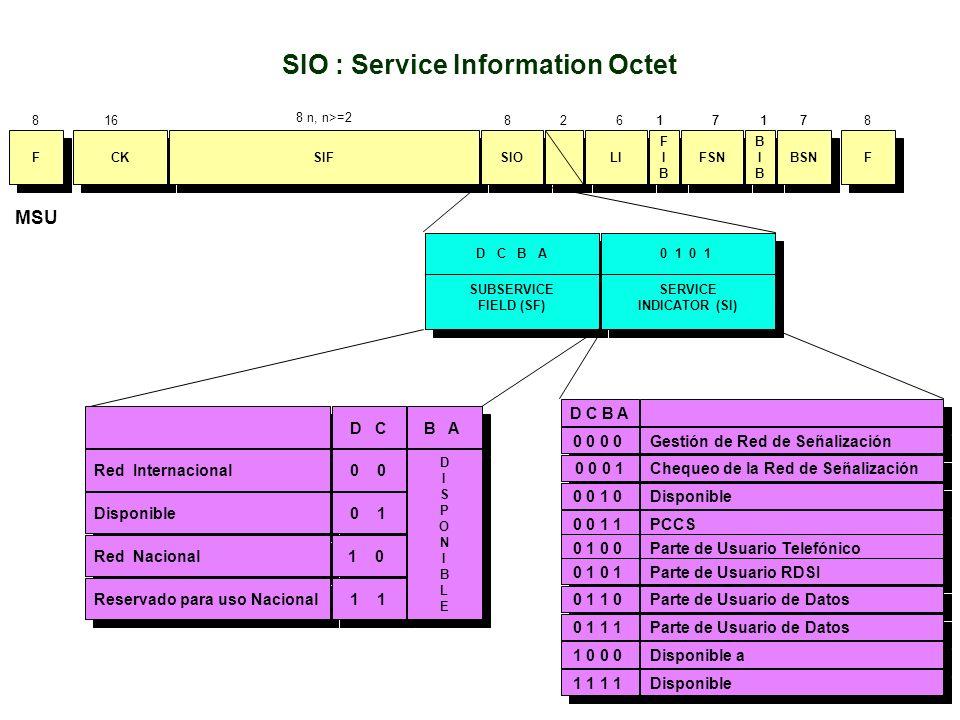 SIO : Service Information Octet