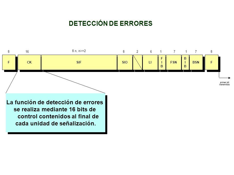 DETECCIÓN DE ERRORES La función de detección de errores
