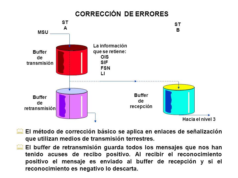 CORRECCIÓN DE ERRORES ST. A. ST. B. MSU. La información. que se retiene: OIS. SIF. FSN. LI.