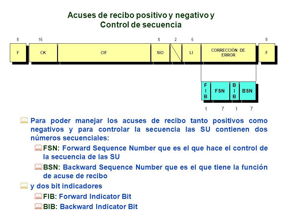 Acuses de recibo positivo y negativo y
