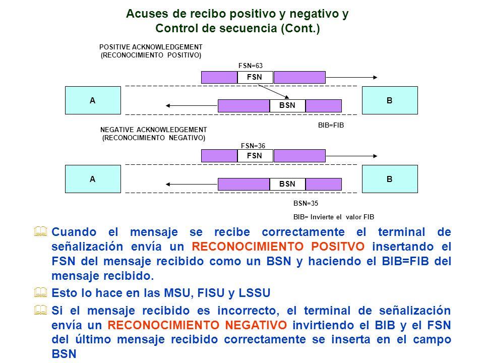Acuses de recibo positivo y negativo y Control de secuencia (Cont.)