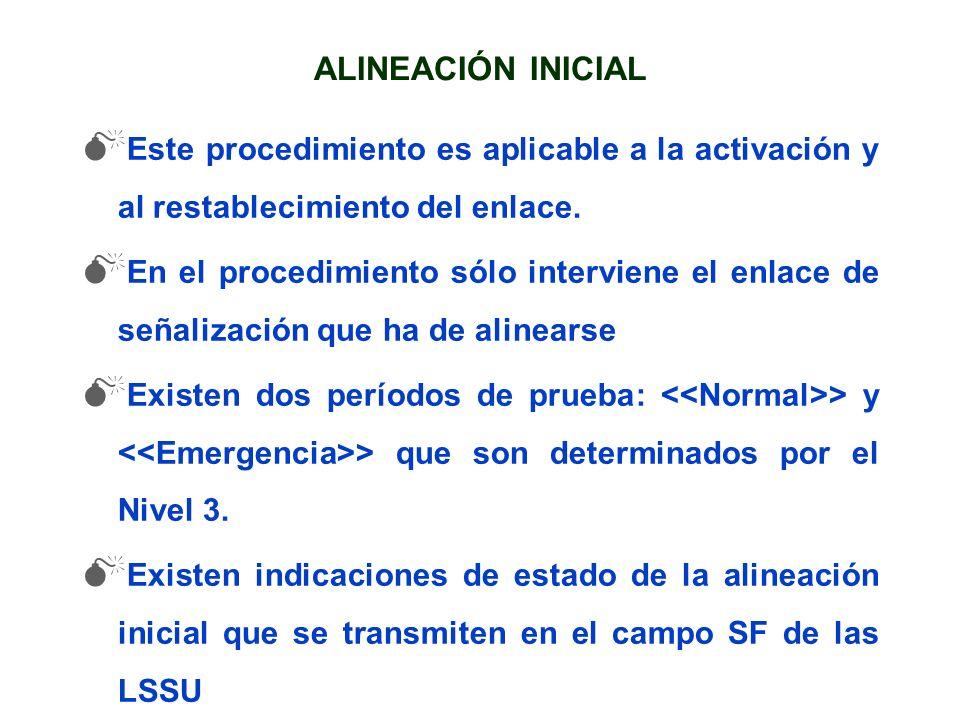 ALINEACIÓN INICIAL Este procedimiento es aplicable a la activación y al restablecimiento del enlace.