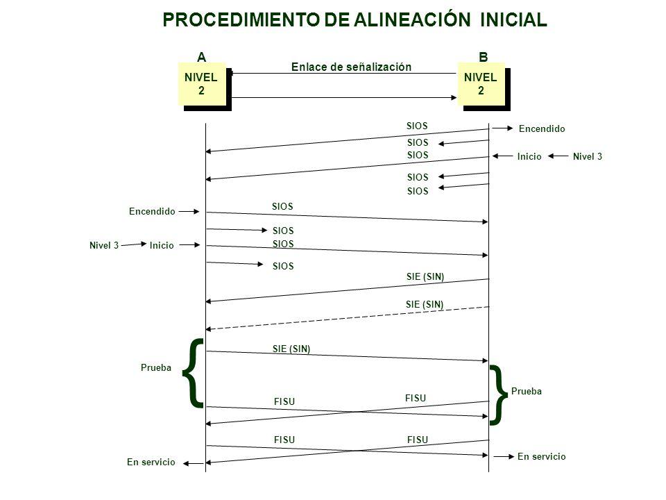 PROCEDIMIENTO DE ALINEACIÓN INICIAL