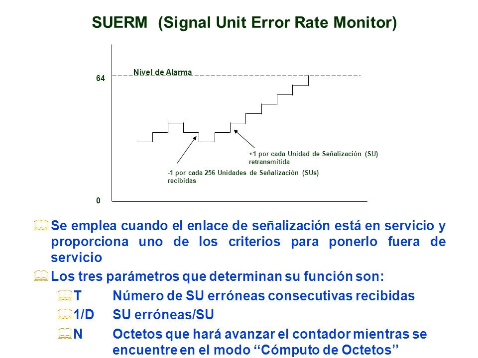 SUERM (Signal Unit Error Rate Monitor)