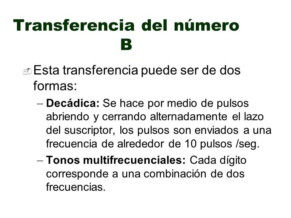 Transferencia del número B