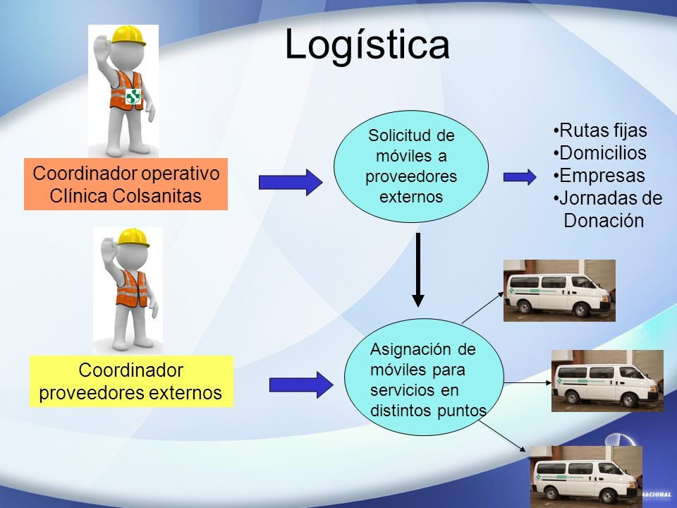 Logística Rutas fijas Domicilios Empresas Jornadas de