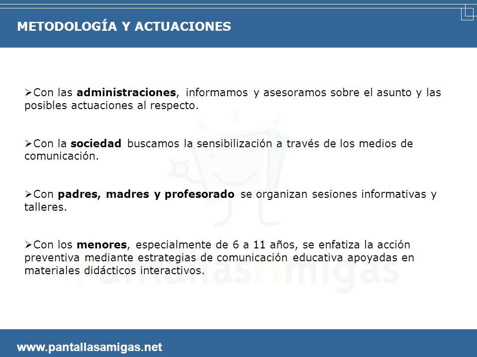 METODOLOGÍA Y ACTUACIONES