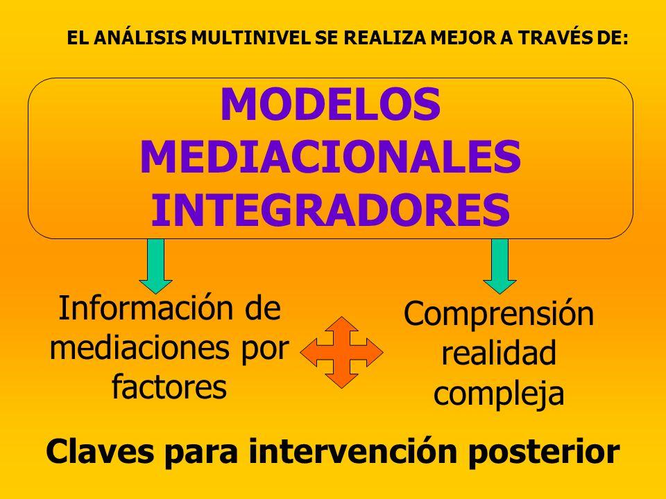 MODELOS MEDIACIONALES INTEGRADORES