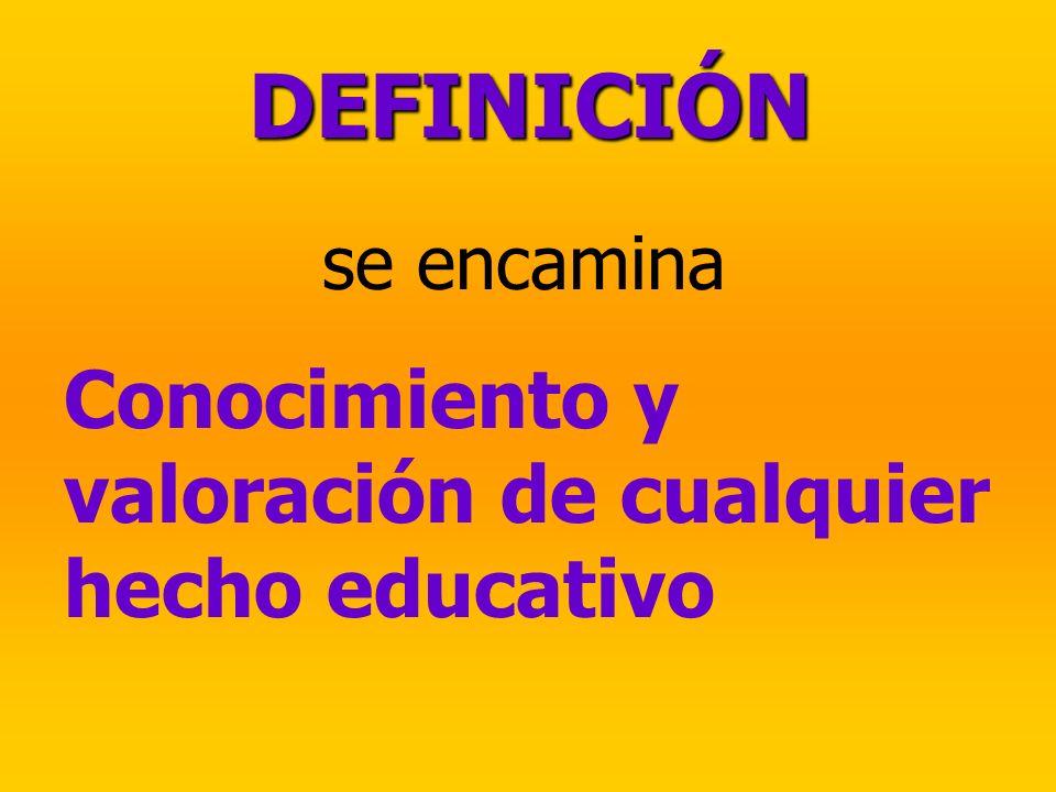 DEFINICIÓN Conocimiento y valoración de cualquier hecho educativo