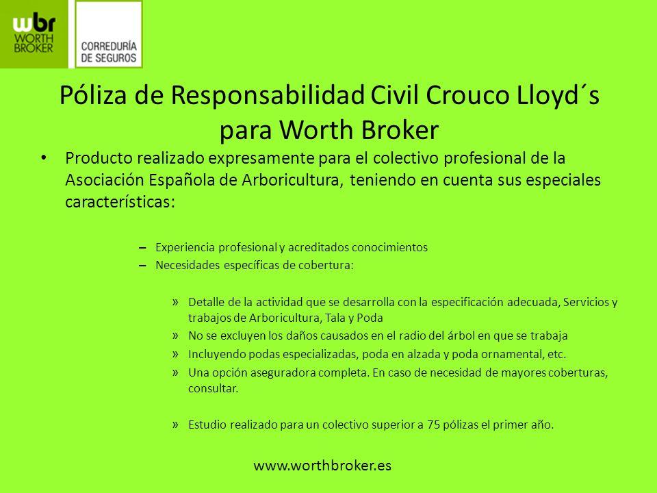 Póliza de Responsabilidad Civil Crouco Lloyd´s para Worth Broker