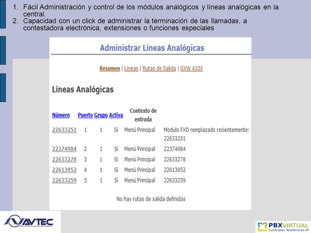 Fácil Administración y control de los módulos analógicos y líneas analógicas en la central.