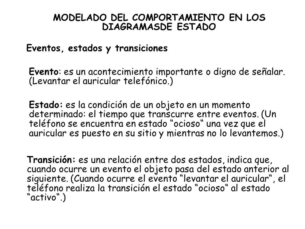 MODELADO DEL COMPORTAMIENTO EN LOS DIAGRAMASDE ESTADO