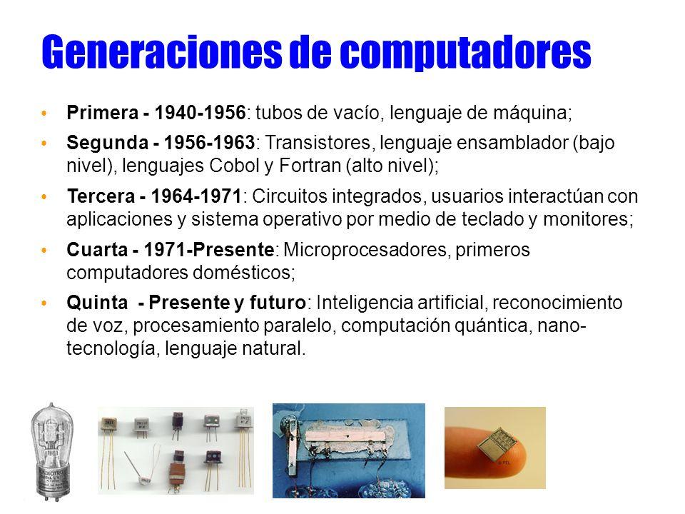 Generaciones de computadores